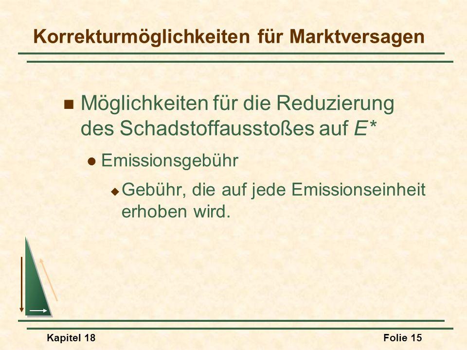 Kapitel 18Folie 16 Gesamtkosten der Vermeidung Die Kosten sind niedriger als die Gebühr, wenn die Emissionen nicht reduziert würden.