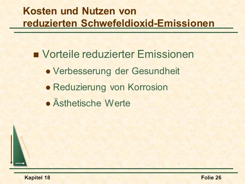 Kapitel 18Folie 27 Die Senkung der Schwefeldioxid- Emissionen Schwefeldioxid- gehalt (ppm) 20 40 60 0 Dollar pro reduzierte Einheit 0,020,040,060,08 Gesellschaftliche Grenzkosten Grenzkosten der Vermeidung Bemerkungen MAC = MSC bei 0,0275MAC = MSC bei 0,0275 0,0275 liegt geringfügig unterhalb des tatsächlichen0,0275 liegt geringfügig unterhalb des tatsächlichen Emissionsniveaus.