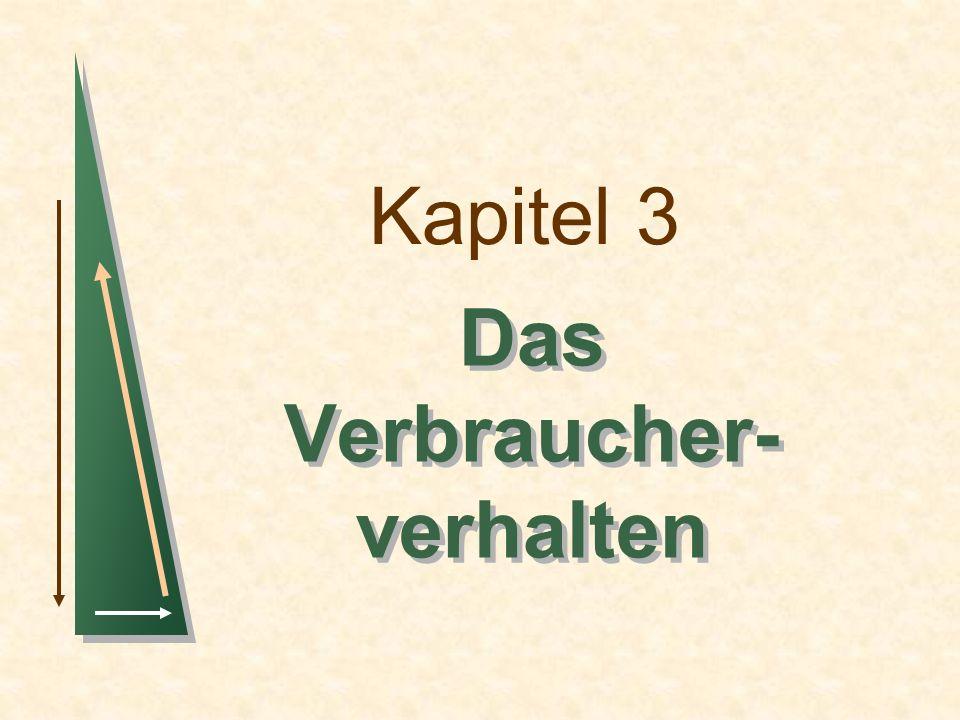 Kapitel 3: Das VerbraucherverhaltenFolie 22 U1U1 U2U2 Konsumentenpräferenzen Lebensmittel (Einheiten pro Woche) Bekleidung (Einheiten pro Woche) A D B Der Konsument sollte zwischen A, B und D indifferent sein.