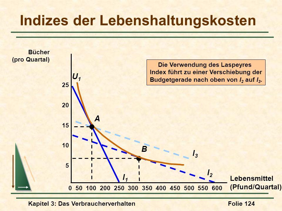 Kapitel 3: Das VerbraucherverhaltenFolie 124 l2l2 Die Verwendung des Laspeyres Index führt zu einer Verschiebung der Budgetgerade nach oben von I 2 auf I 3.