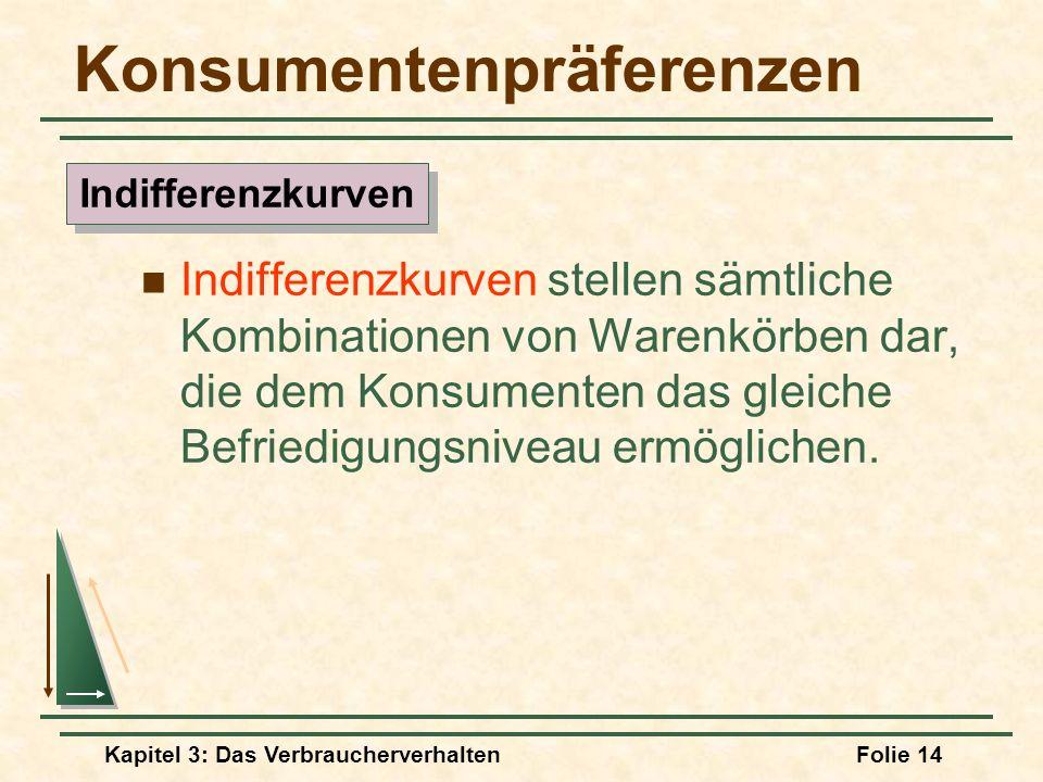 Kapitel 3: Das VerbraucherverhaltenFolie 14 Konsumentenpräferenzen Indifferenzkurven stellen sämtliche Kombinationen von Warenkörben dar, die dem Konsumenten das gleiche Befriedigungsniveau ermöglichen.