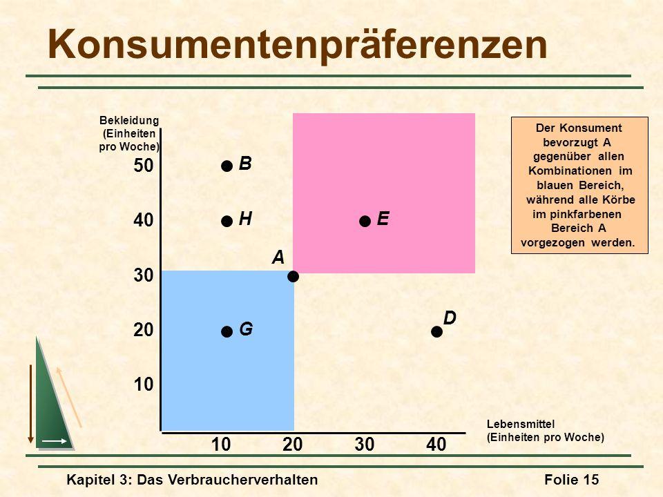 Kapitel 3: Das VerbraucherverhaltenFolie 15 Der Konsument bevorzugt A gegenüber allen Kombinationen im blauen Bereich, während alle Körbe im pinkfarbenen Bereich A vorgezogen werden.