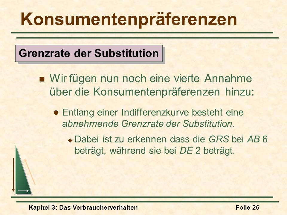 Kapitel 3: Das VerbraucherverhaltenFolie 26 Konsumentenpräferenzen Wir fügen nun noch eine vierte Annahme über die Konsumentenpräferenzen hinzu: Entlang einer Indifferenzkurve besteht eine abnehmende Grenzrate der Substitution.
