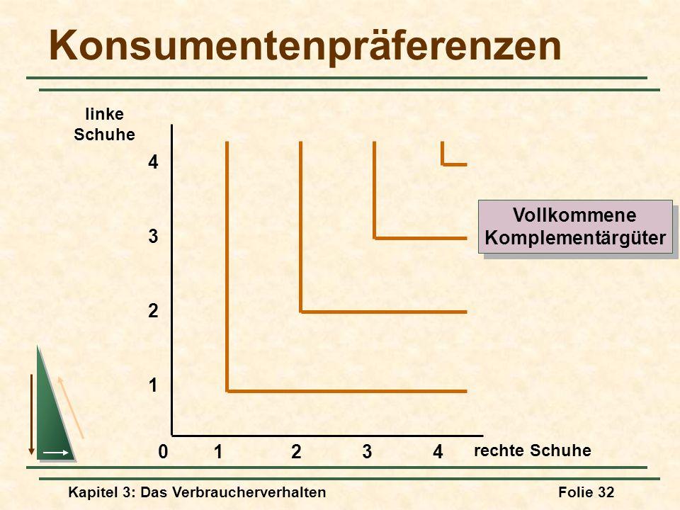 Kapitel 3: Das VerbraucherverhaltenFolie 32 Konsumentenpräferenzen rechte Schuhe linke Schuhe 2341 1 2 3 4 0 Vollkommene Komplementärgüter Vollkommene Komplementärgüter