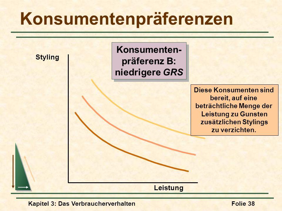 Kapitel 3: Das VerbraucherverhaltenFolie 38 Konsumentenpräferenzen Diese Konsumenten sind bereit, auf eine beträchtliche Menge der Leistung zu Gunsten zusätzlichen Stylings zu verzichten.