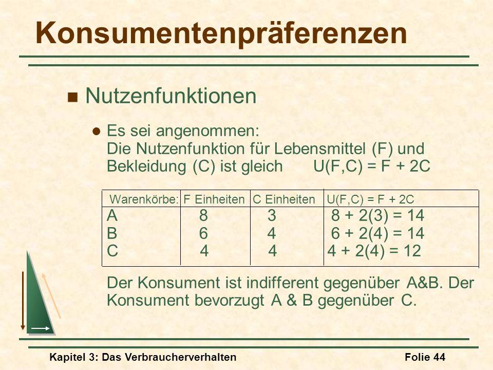 Kapitel 3: Das VerbraucherverhaltenFolie 44 Konsumentenpräferenzen Nutzenfunktionen Es sei angenommen: Die Nutzenfunktion für Lebensmittel (F) und Bekleidung (C) ist gleichU(F,C) = F + 2C Warenkörbe: F Einheiten C Einheiten U(F,C) = F + 2C A 8 3 8 + 2(3) = 14 B 6 4 6 + 2(4) = 14 C 4 4 4 + 2(4) = 12 Der Konsument ist indifferent gegenüber A&B.