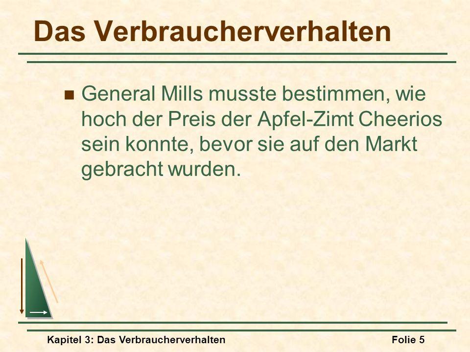 Kapitel 3: Das VerbraucherverhaltenFolie 5 Das Verbraucherverhalten General Mills musste bestimmen, wie hoch der Preis der Apfel-Zimt Cheerios sein konnte, bevor sie auf den Markt gebracht wurden.
