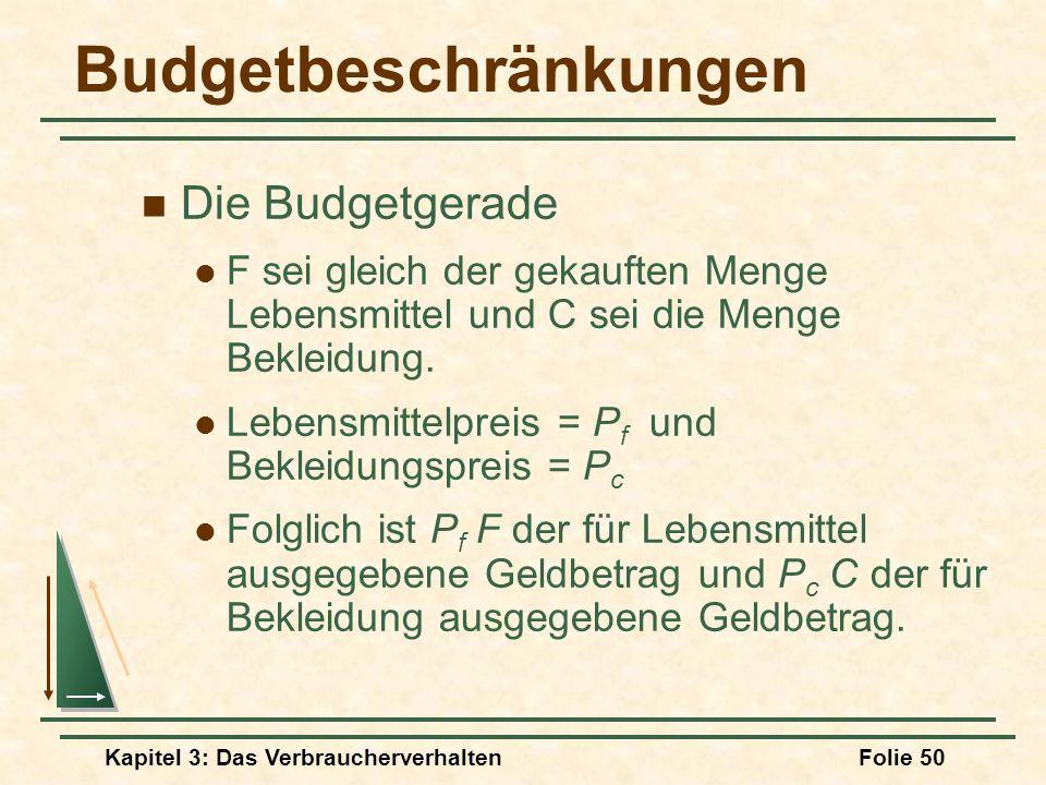 Kapitel 3: Das VerbraucherverhaltenFolie 50 Budgetbeschränkungen Die Budgetgerade F sei gleich der gekauften Menge Lebensmittel und C sei die Menge Bekleidung.