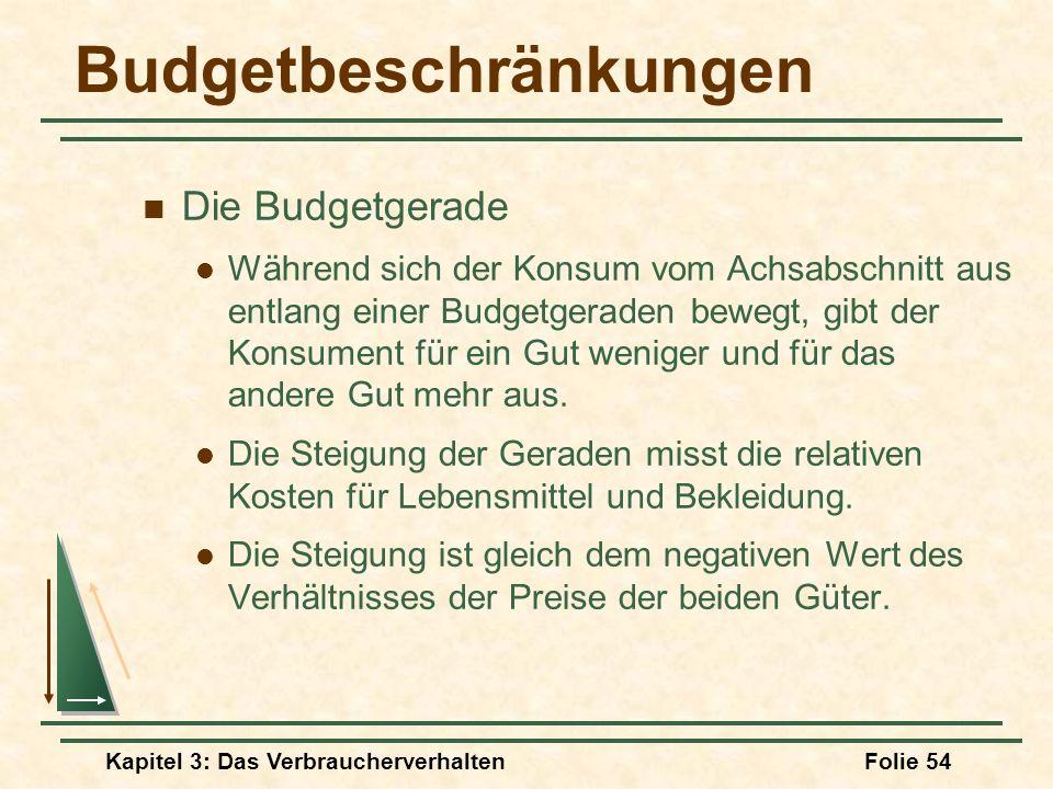 Kapitel 3: Das VerbraucherverhaltenFolie 54 Budgetbeschränkungen Die Budgetgerade Während sich der Konsum vom Achsabschnitt aus entlang einer Budgetgeraden bewegt, gibt der Konsument für ein Gut weniger und für das andere Gut mehr aus.