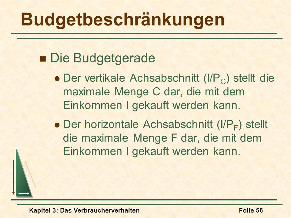 Kapitel 3: Das VerbraucherverhaltenFolie 56 Budgetbeschränkungen Die Budgetgerade Der vertikale Achsabschnitt (I/P C ) stellt die maximale Menge C dar, die mit dem Einkommen I gekauft werden kann.