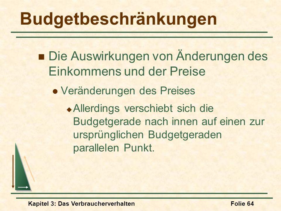 Kapitel 3: Das VerbraucherverhaltenFolie 64 Budgetbeschränkungen Die Auswirkungen von Änderungen des Einkommens und der Preise Veränderungen des Preises Allerdings verschiebt sich die Budgetgerade nach innen auf einen zur ursprünglichen Budgetgeraden parallelen Punkt.