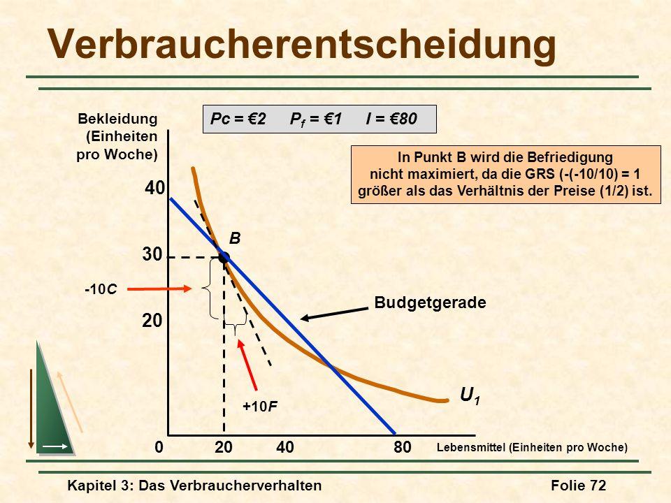Kapitel 3: Das VerbraucherverhaltenFolie 72 Verbraucherentscheidung Lebensmittel (Einheiten pro Woche) Bekleidung (Einheiten pro Woche) 408020 30 40 0 U1U1 B Budgetgerade Pc = 2 P f = 1 I = 80 In Punkt B wird die Befriedigung nicht maximiert, da die GRS (-(-10/10) = 1 größer als das Verhältnis der Preise (1/2) ist.