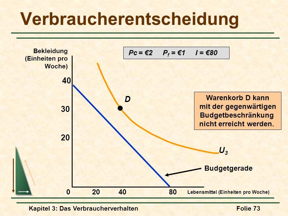 Kapitel 3: Das VerbraucherverhaltenFolie 73 Verbraucherentscheidung Budgetgerade U3U3 D Warenkorb D kann mit der gegenwärtigen Budgetbeschränkung nicht erreicht werden.