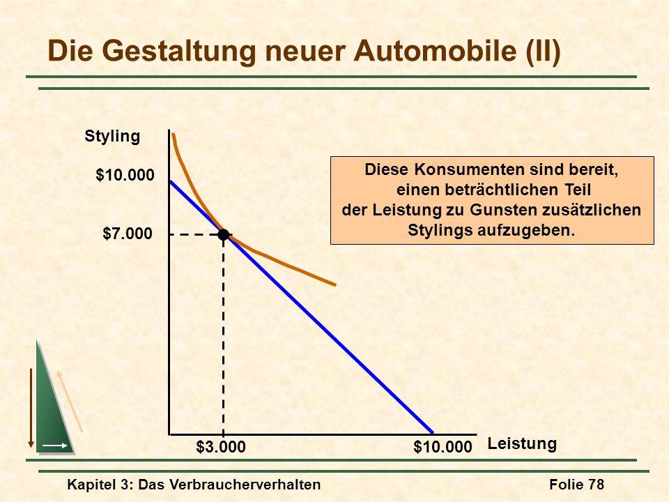 Kapitel 3: Das VerbraucherverhaltenFolie 78 Die Gestaltung neuer Automobile (II) Styling $10.000 $3.000 Diese Konsumenten sind bereit, einen beträchtlichen Teil der Leistung zu Gunsten zusätzlichen Stylings aufzugeben.