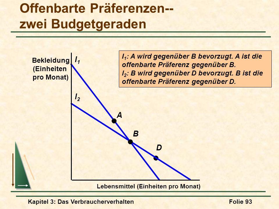 Kapitel 3: Das VerbraucherverhaltenFolie 93 D Offenbarte Präferenzen-- zwei Budgetgeraden l1l1 l2l2 B A I 1 : A wird gegenüber B bevorzugt.