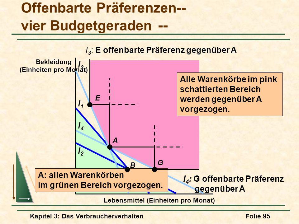 Kapitel 3: Das VerbraucherverhaltenFolie 95 Alle Warenkörbe im pink schattierten Bereich werden gegenüber A vorgezogen.