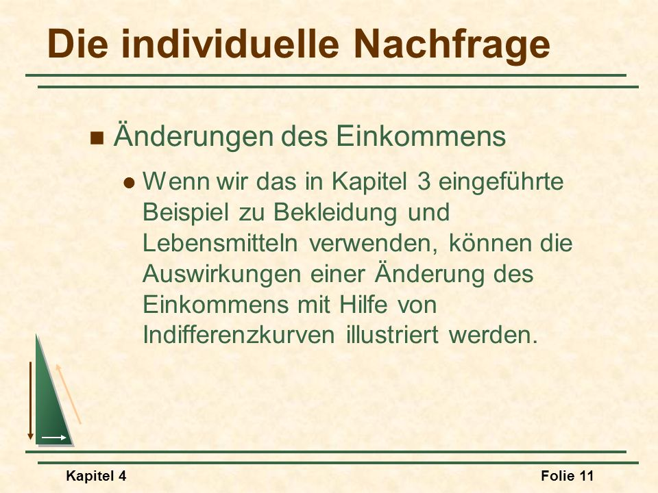 Kapitel 4Folie 11 Die individuelle Nachfrage Änderungen des Einkommens Wenn wir das in Kapitel 3 eingeführte Beispiel zu Bekleidung und Lebensmitteln