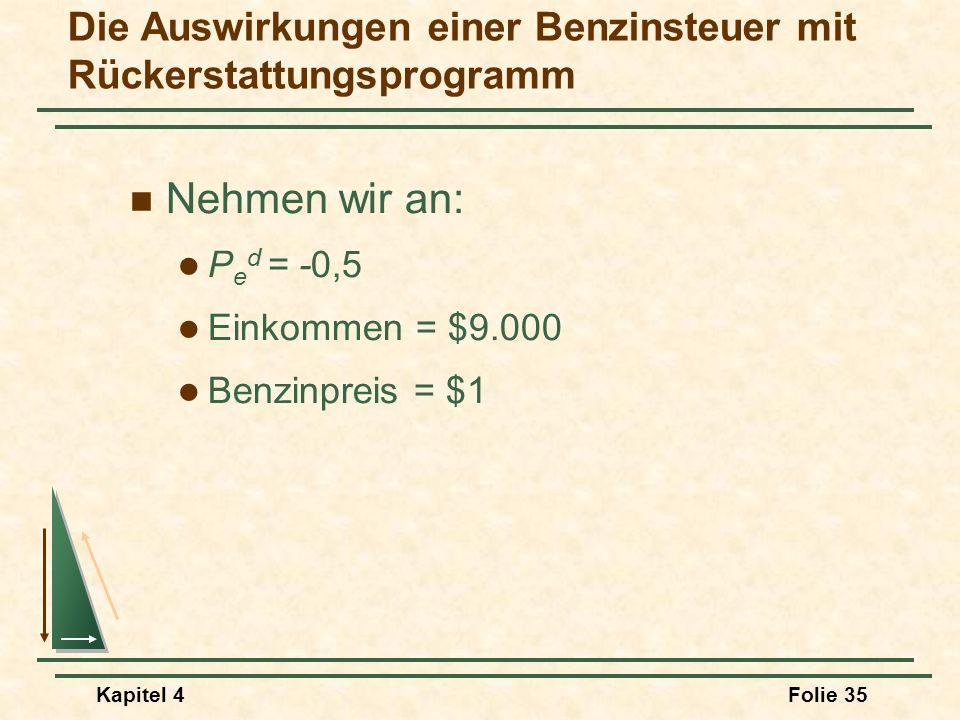 Kapitel 4Folie 35 Die Auswirkungen einer Benzinsteuer mit Rückerstattungsprogramm Nehmen wir an: P e d = -0,5 Einkommen = $9.000 Benzinpreis = $1