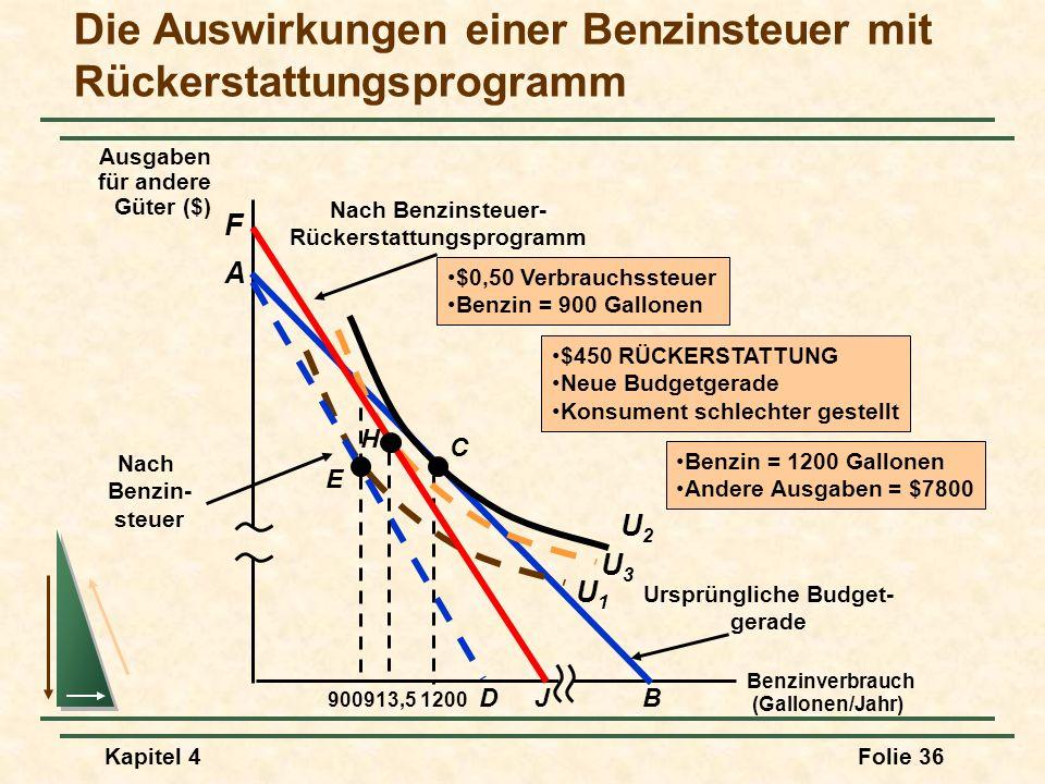 Kapitel 4Folie 36 Die Auswirkungen einer Benzinsteuer mit Rückerstattungsprogramm Benzinverbrauch (Gallonen/Jahr) Ausgaben für andere Güter ($) A C Be