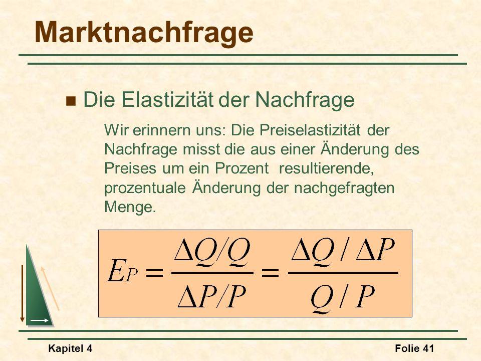 Kapitel 4Folie 41 Marktnachfrage Die Elastizität der Nachfrage Wir erinnern uns: Die Preiselastizität der Nachfrage misst die aus einer Änderung des P