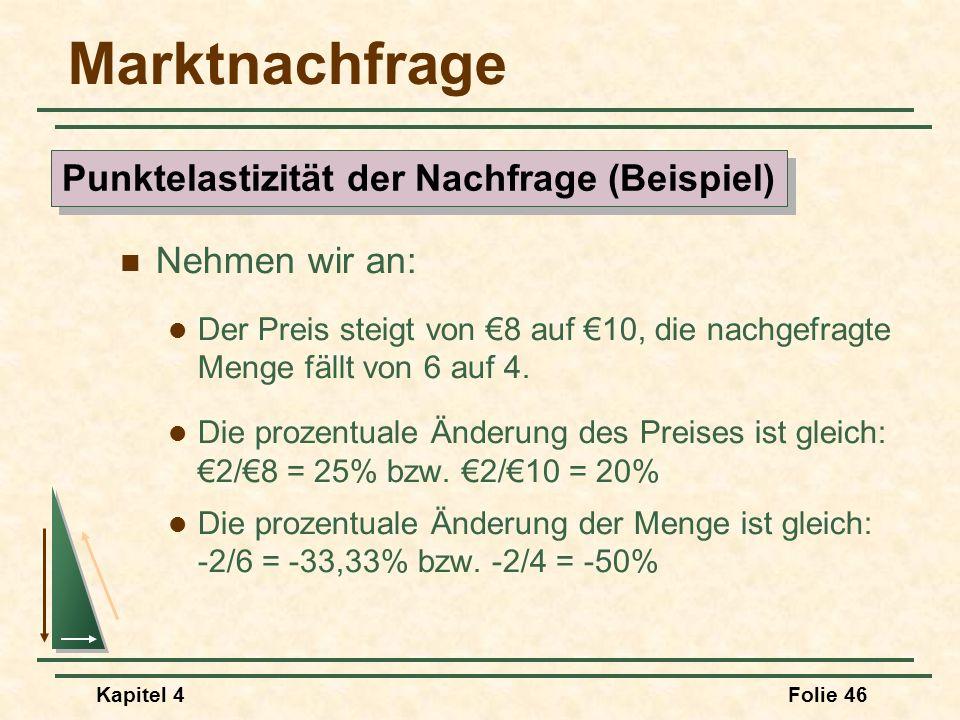 Kapitel 4Folie 46 Marktnachfrage Nehmen wir an: Der Preis steigt von 8 auf 10, die nachgefragte Menge fällt von 6 auf 4. Die prozentuale Änderung des