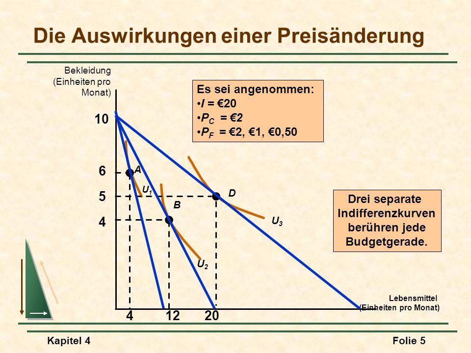 Kapitel 4Folie 5 Die Auswirkungen einer Preisänderung Lebensmittel (Einheiten pro Monat) Bekleidung (Einheiten pro Monat) 4 5 6 U2U2 U3U3 A B D U1U1 4