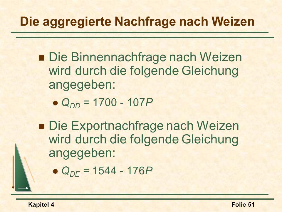 Kapitel 4Folie 51 Die aggregierte Nachfrage nach Weizen Die Binnennachfrage nach Weizen wird durch die folgende Gleichung angegeben: Q DD = 1700 - 107