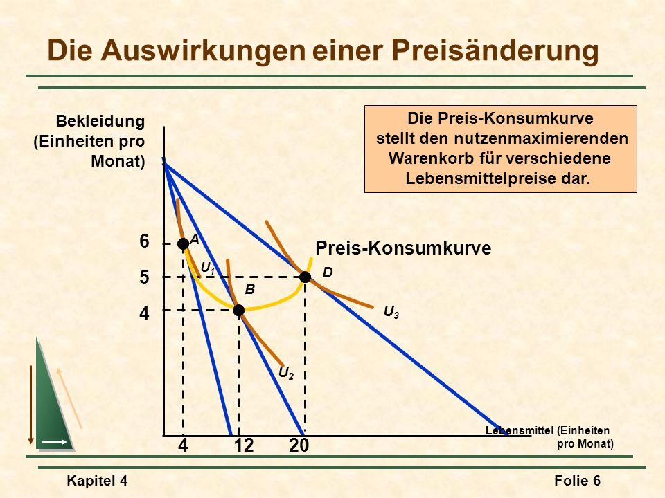 Kapitel 4Folie 6 Preis-Konsumkurve Die Auswirkungen einer Preisänderung Lebensmittel (Einheiten pro Monat) Bekleidung (Einheiten pro Monat) 4 5 6 U2U2