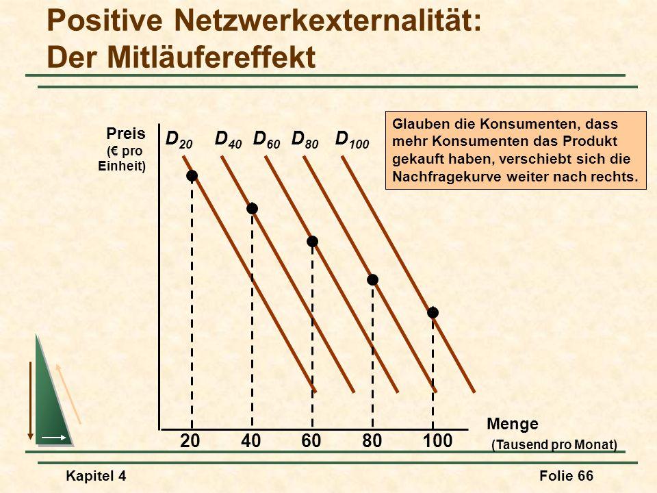 Kapitel 4Folie 66 Positive Netzwerkexternalität: Der Mitläufereffekt Menge (Tausend pro Monat) Preis ( pro Einheit) D 20 20 40 Glauben die Konsumenten