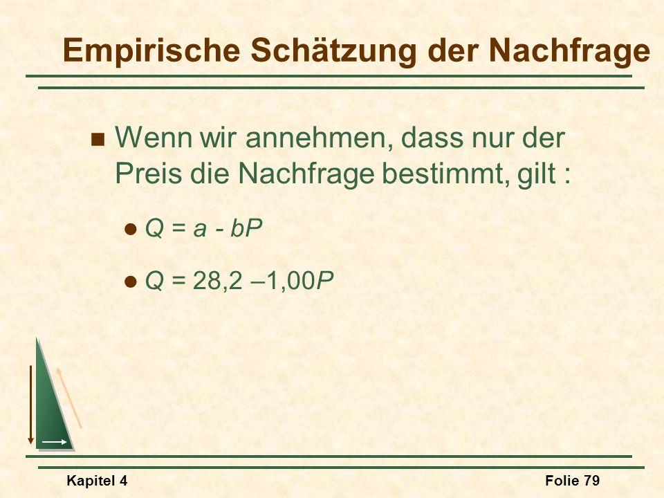 Kapitel 4Folie 79 Wenn wir annehmen, dass nur der Preis die Nachfrage bestimmt, gilt : Q = a - bP Q = 28,2 –1,00P Empirische Schätzung der Nachfrage