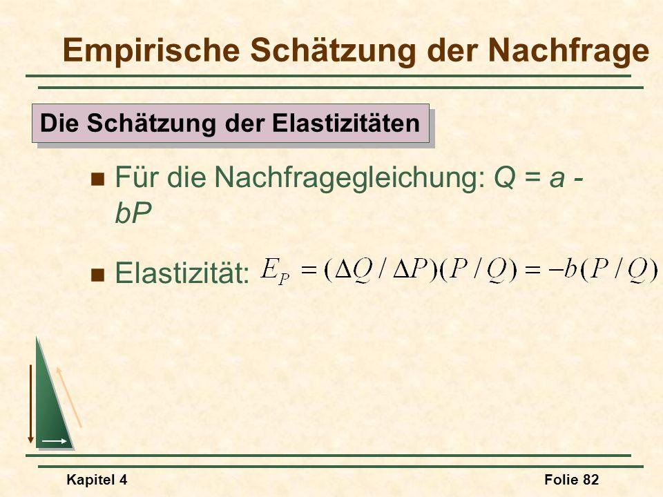 Kapitel 4Folie 82 Für die Nachfragegleichung: Q = a - bP Elastizität: Empirische Schätzung der Nachfrage Die Schätzung der Elastizitäten