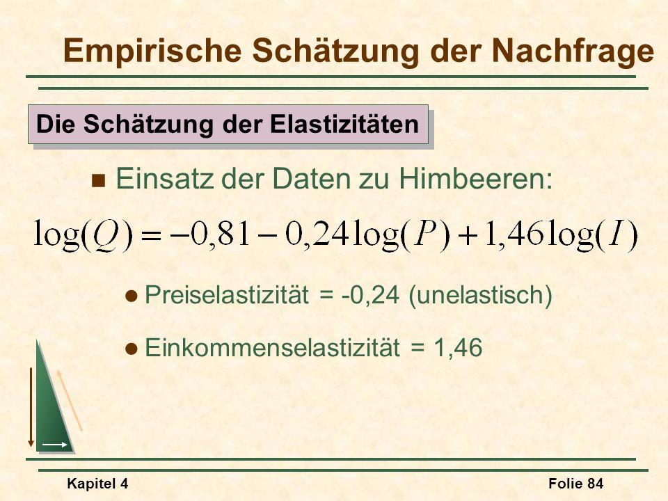 Kapitel 4Folie 84 Einsatz der Daten zu Himbeeren: Preiselastizität = -0,24 (unelastisch) Einkommenselastizität = 1,46 Empirische Schätzung der Nachfra