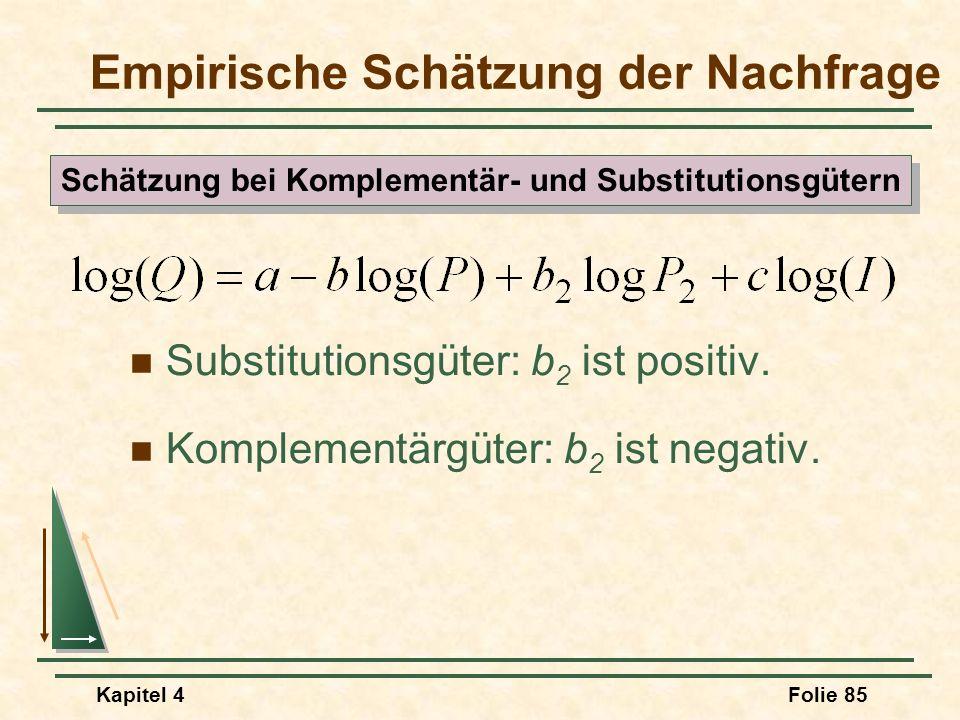 Kapitel 4Folie 85 Substitutionsgüter: b 2 ist positiv. Komplementärgüter: b 2 ist negativ. Empirische Schätzung der Nachfrage Schätzung bei Komplement