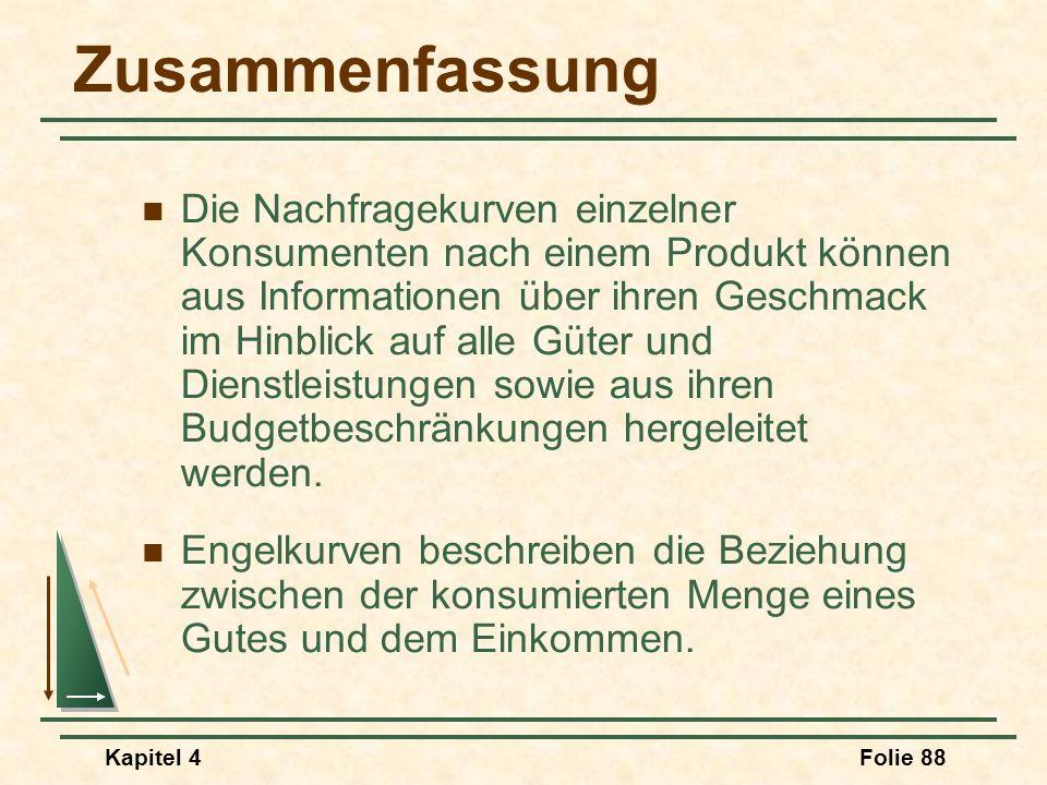 Kapitel 4Folie 88 Zusammenfassung Die Nachfragekurven einzelner Konsumenten nach einem Produkt können aus Informationen über ihren Geschmack im Hinbli