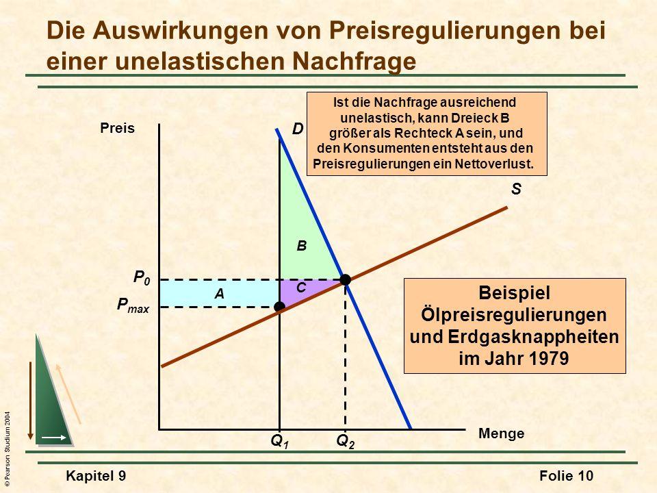 © Pearson Studium 2004 Kapitel 9Folie 10 B A P max C Q1Q1 Ist die Nachfrage ausreichend unelastisch, kann Dreieck B größer als Rechteck A sein, und den Konsumenten entsteht aus den Preisregulierungen ein Nettoverlust.