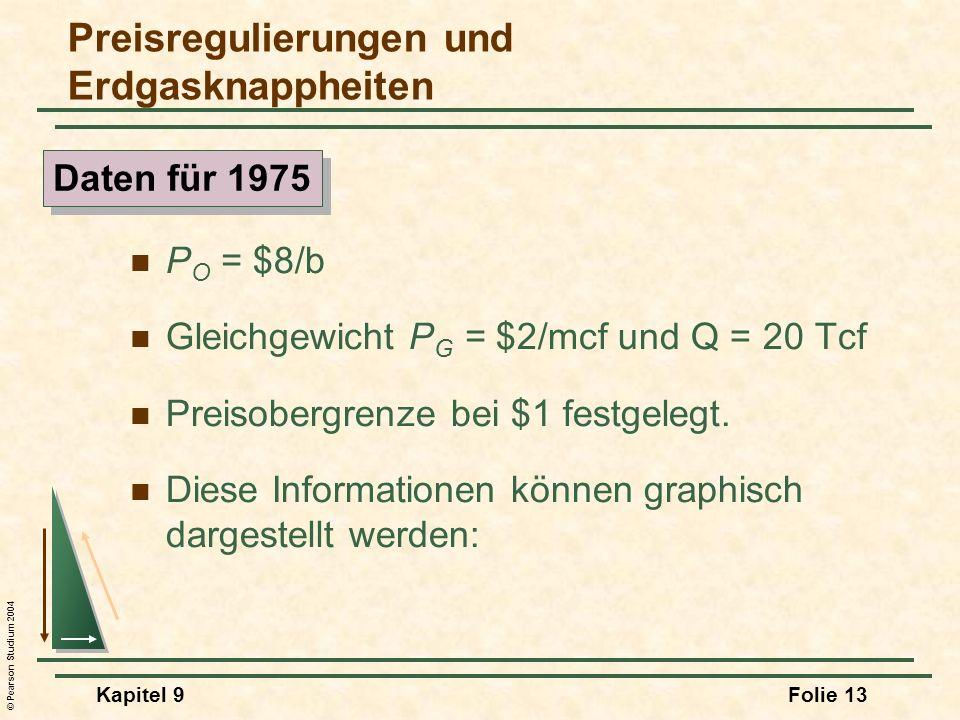 © Pearson Studium 2004 Kapitel 9Folie 13 P O = $8/b Gleichgewicht P G = $2/mcf und Q = 20 Tcf Preisobergrenze bei $1 festgelegt. Diese Informationen k