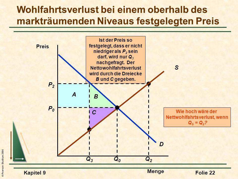 © Pearson Studium 2004 Kapitel 9Folie 22 P2P2 Q3Q3 A B C Q2Q2 Wie hoch wäre der Nettwohlfahrtsverlust, wenn Q S = Q 2 ? Ist der Preis so festgelegt, d