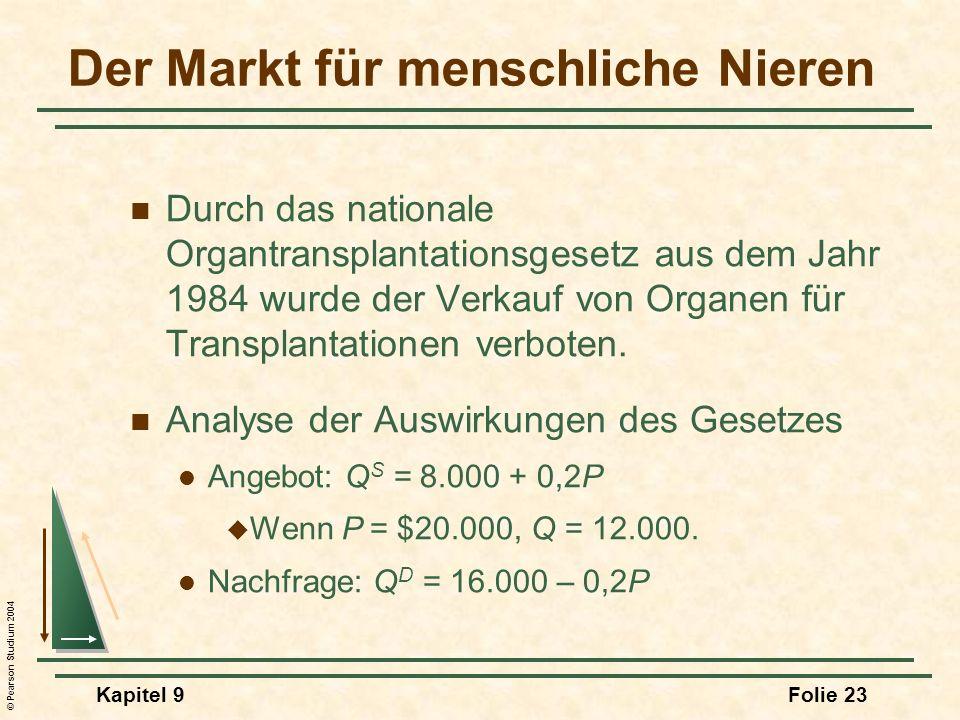 © Pearson Studium 2004 Kapitel 9Folie 23 Der Markt für menschliche Nieren Durch das nationale Organtransplantationsgesetz aus dem Jahr 1984 wurde der Verkauf von Organen für Transplantationen verboten.