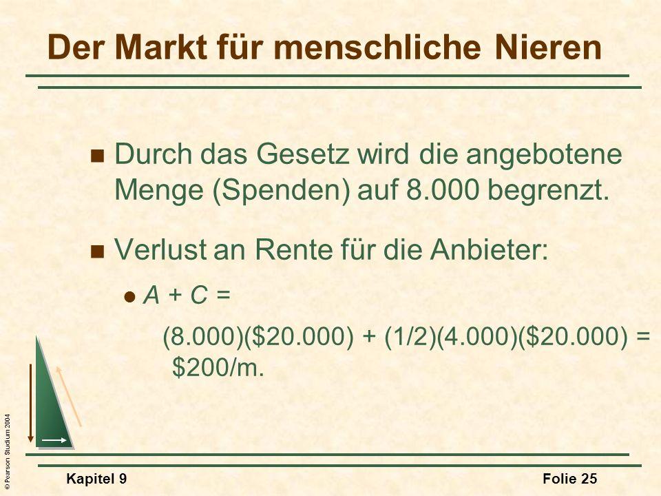 © Pearson Studium 2004 Kapitel 9Folie 25 Durch das Gesetz wird die angebotene Menge (Spenden) auf 8.000 begrenzt. Verlust an Rente für die Anbieter: A