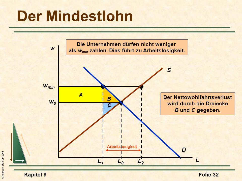 © Pearson Studium 2004 Kapitel 9Folie 32 B Der Nettowohlfahrtsverlust wird durch die Dreiecke B und C gegeben. C A w min L1L1 L2L2 Arbeitslosigkeit Di