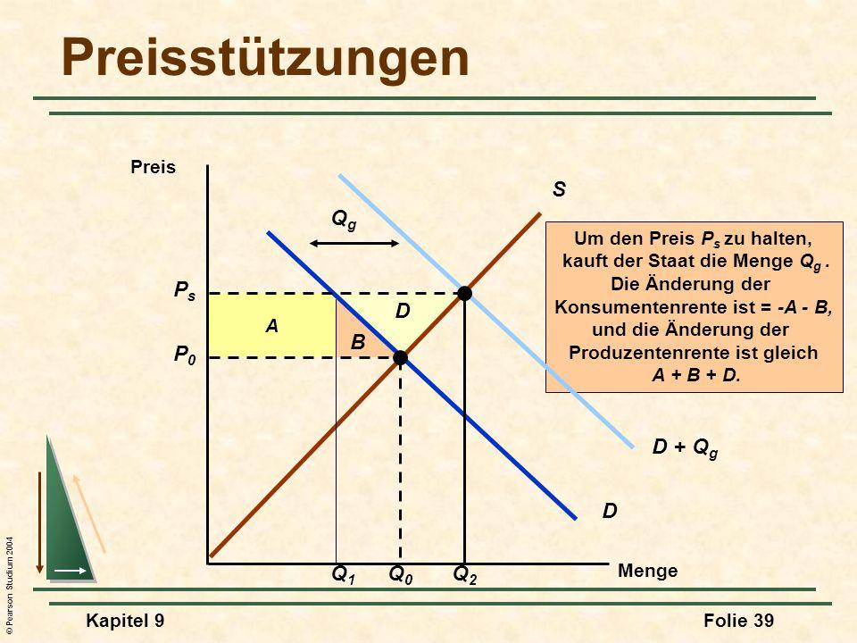 © Pearson Studium 2004 Kapitel 9Folie 39 B D A Um den Preis P s zu halten, kauft der Staat die Menge Q g. Die Änderung der Konsumentenrente ist = -A -