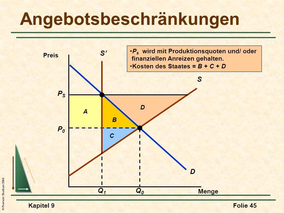 © Pearson Studium 2004 Kapitel 9Folie 45 B A C D Angebotsbeschränkungen Menge Preis D P0P0 Q0Q0 S PSPS S Q1Q1 P s wird mit Produktionsquoten und/ oder
