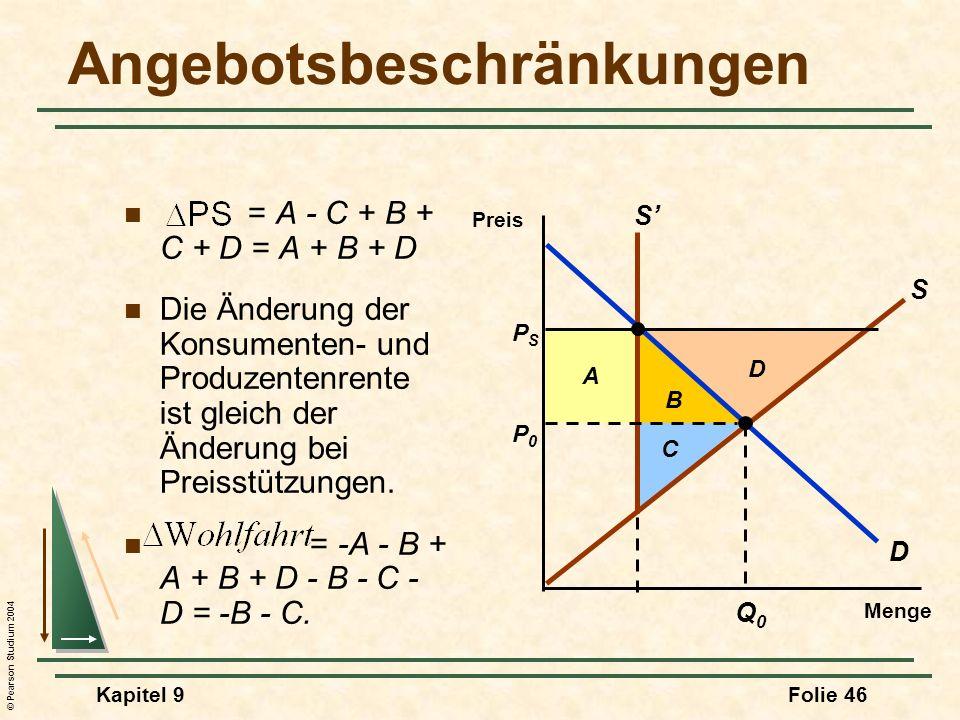 © Pearson Studium 2004 Kapitel 9Folie 46 Angebotsbeschränkungen B A Menge Preis D P0P0 Q0Q0 PSPS S S D C = A - C + B + C + D = A + B + D Die Änderung