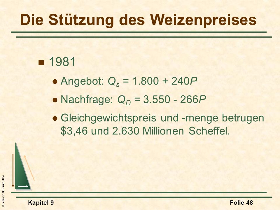 © Pearson Studium 2004 Kapitel 9Folie 48 Die Stützung des Weizenpreises 1981 Angebot: Q s = 1.800 + 240P Nachfrage: Q D = 3.550 - 266P Gleichgewichtspreis und -menge betrugen $3,46 und 2.630 Millionen Scheffel.