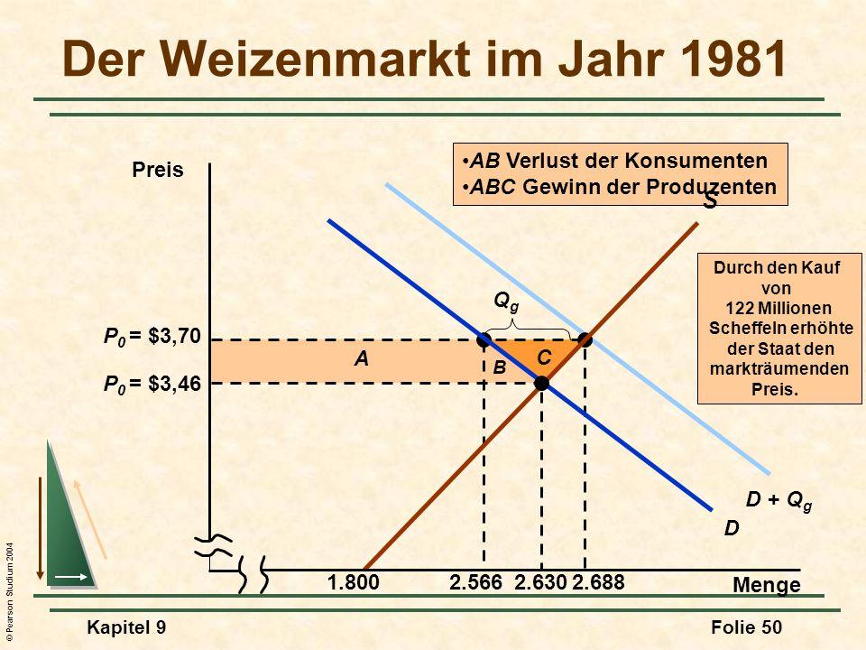 © Pearson Studium 2004 Kapitel 9Folie 50 D + Q g Durch den Kauf von 122 Millionen Scheffeln erhöhte der Staat den markträumenden Preis. P 0 = $3,70 2.