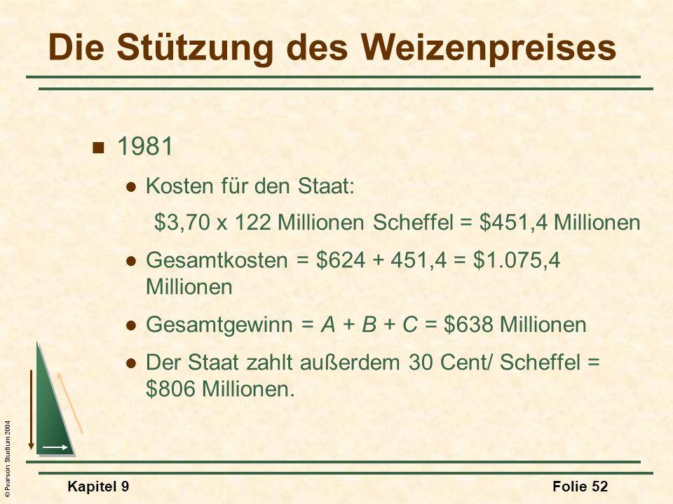© Pearson Studium 2004 Kapitel 9Folie 52 Die Stützung des Weizenpreises 1981 Kosten für den Staat: $3,70 x 122 Millionen Scheffel = $451,4 Millionen Gesamtkosten = $624 + 451,4 = $1.075,4 Millionen Gesamtgewinn = A + B + C = $638 Millionen Der Staat zahlt außerdem 30 Cent/ Scheffel = $806 Millionen.