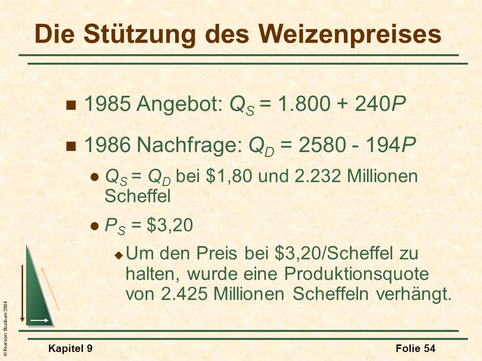 © Pearson Studium 2004 Kapitel 9Folie 54 Die Stützung des Weizenpreises 1985 Angebot: Q S = 1.800 + 240P 1986 Nachfrage: Q D = 2580 - 194P Q S = Q D bei $1,80 und 2.232 Millionen Scheffel P S = $3,20 Um den Preis bei $3,20/Scheffel zu halten, wurde eine Produktionsquote von 2.425 Millionen Scheffeln verhängt.