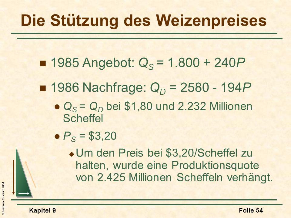 © Pearson Studium 2004 Kapitel 9Folie 54 Die Stützung des Weizenpreises 1985 Angebot: Q S = 1.800 + 240P 1986 Nachfrage: Q D = 2580 - 194P Q S = Q D b