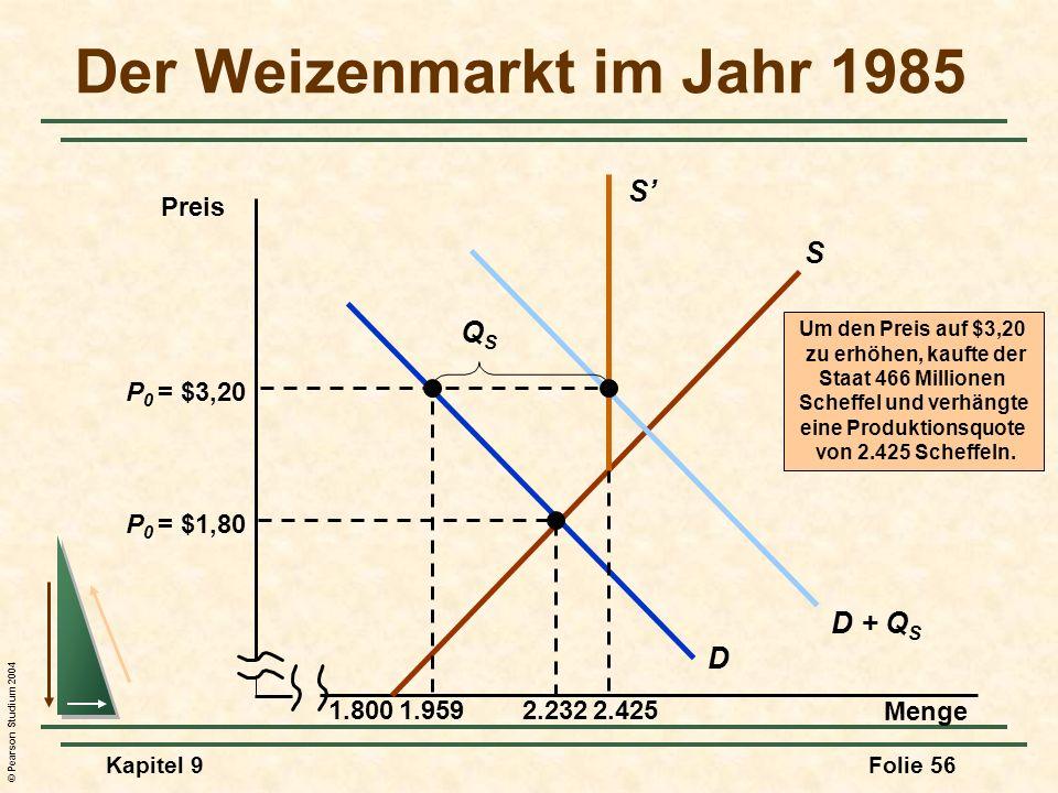 © Pearson Studium 2004 Kapitel 9Folie 56 Der Weizenmarkt im Jahr 1985 Menge Preis 1.800 S D P 0 = $1,80 2.232 Um den Preis auf $3,20 zu erhöhen, kaufte der Staat 466 Millionen Scheffel und verhängte eine Produktionsquote von 2.425 Scheffeln.