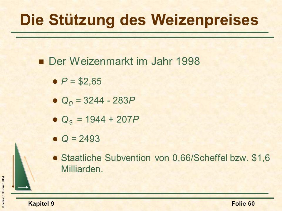 © Pearson Studium 2004 Kapitel 9Folie 60 Die Stützung des Weizenpreises Der Weizenmarkt im Jahr 1998 P = $2,65 Q D = 3244 - 283P Q S = 1944 + 207P Q = 2493 Staatliche Subvention von 0,66/Scheffel bzw.